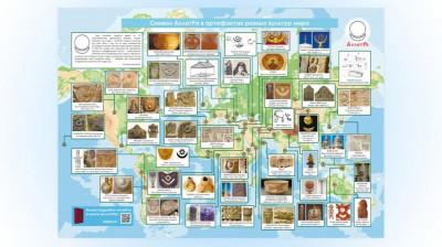 Инфографика Символ АллатРа в артефактах разных культур мира