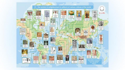 Infographics The symbol of enlightenment in artifacts of various cultures of the world